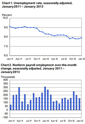 Janurary_Employment_Report.jpg